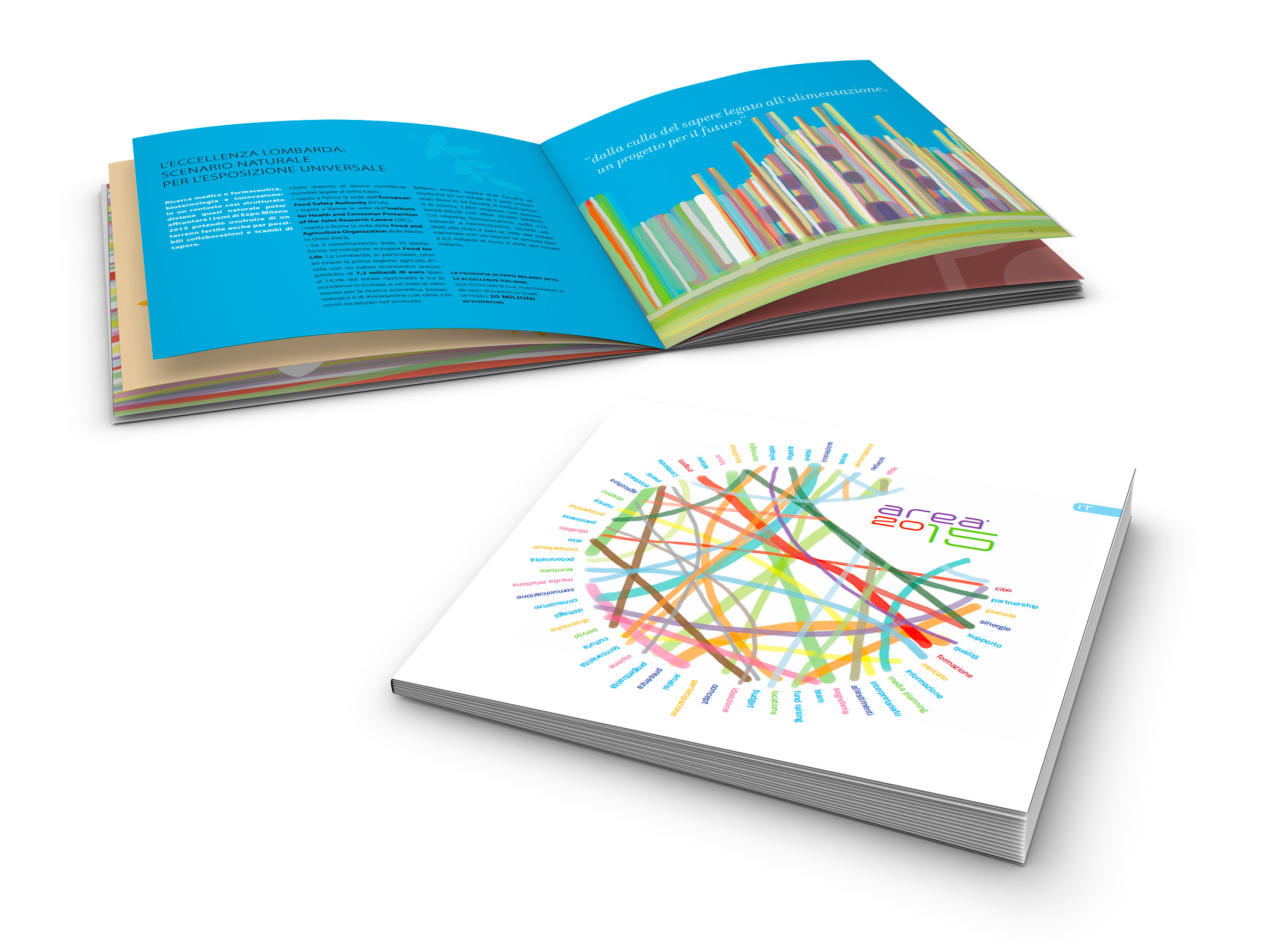 SC-Studio-Chiesa-Communication_Servizi-Area-2015-brochure